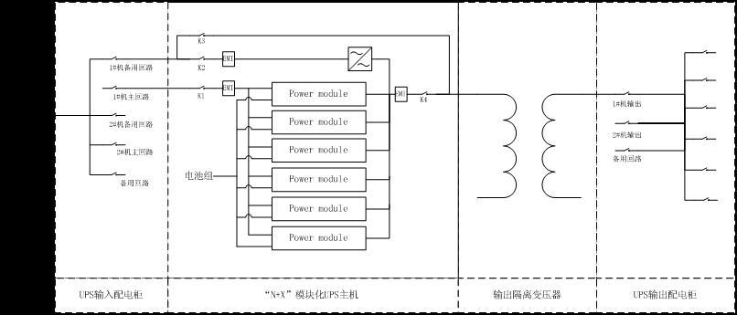 图1 数据机房UPS供电原理图-大型后备UPS电源系统建造方案图片